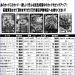 【カード】☆★デュエルマスターズ買取告知更新しました(*'▽')☆★